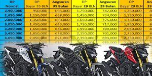 Tips Kredit Motor Yamaha Murah Area Jakarta