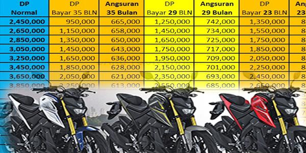 Tips Aman Memilih Kredit Motor Yamaha Paling Murah di Jakarta
