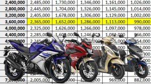 Langkah Kredit Motor Yamaha DP 500 Ribu di Jakarta