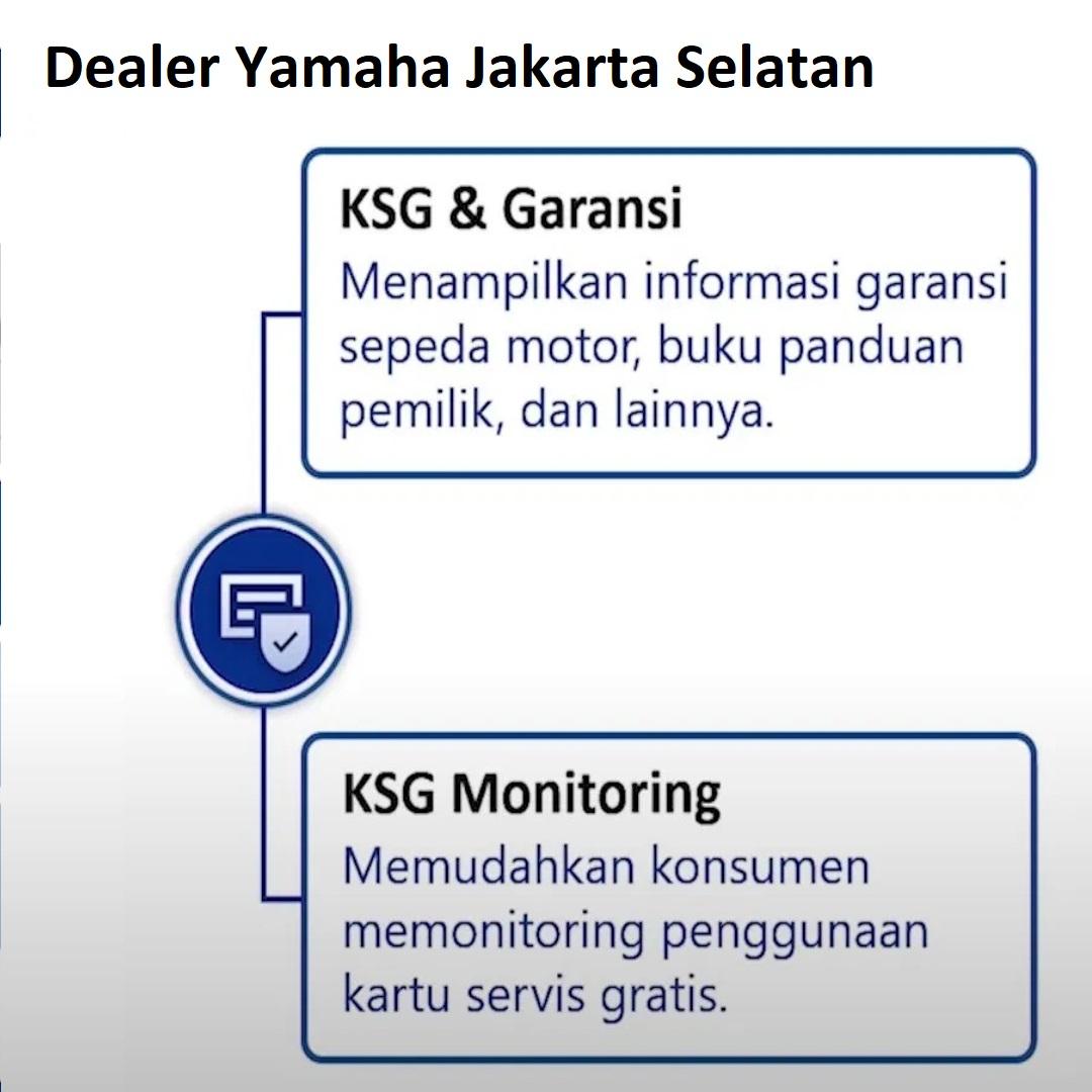 Garansi Resmi di Dealer Yamaha Jakarta Selatan